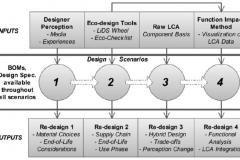designer_fim