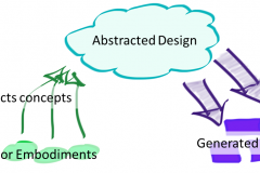 AbstractionDiagram