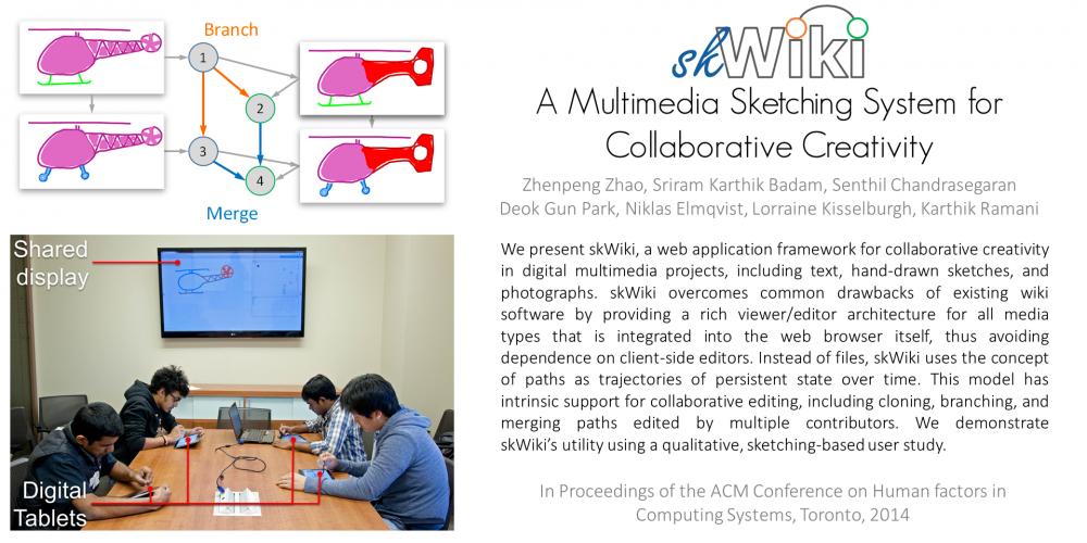 skWiki_web_slide