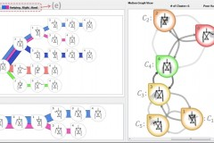 MotionFlow for pattern analysis of human motion data. (a) Pose tree: a simplified representation of multiple motion sequences aggregating the same transitions into a tree diagram. (b) A window dedicated to show a subtree structure based on a query. (c) Space-filling treemap representation of the motion sequence data using slice-and-dice layout. (d) Node-link diagram of pose clusters (nodes) and transitions (links) between them. This view supports interactive partition-based pose clustering. (e) Multi-tab interface for storing unique motion patterns. (f) Animations of single or multiple selected human motions.