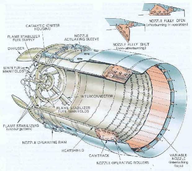Afterburner - School of Aeronautics and Astronautics ...