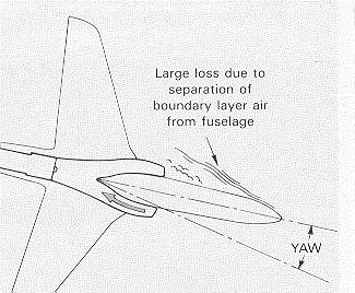 Jet Engine Size