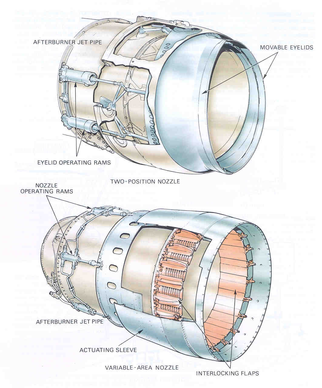 rolls royce turbofan engine diagram boeing 787 engines