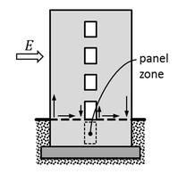 Seismic Response of Structural Walls with Reinforcement and Geometric Discontinuities