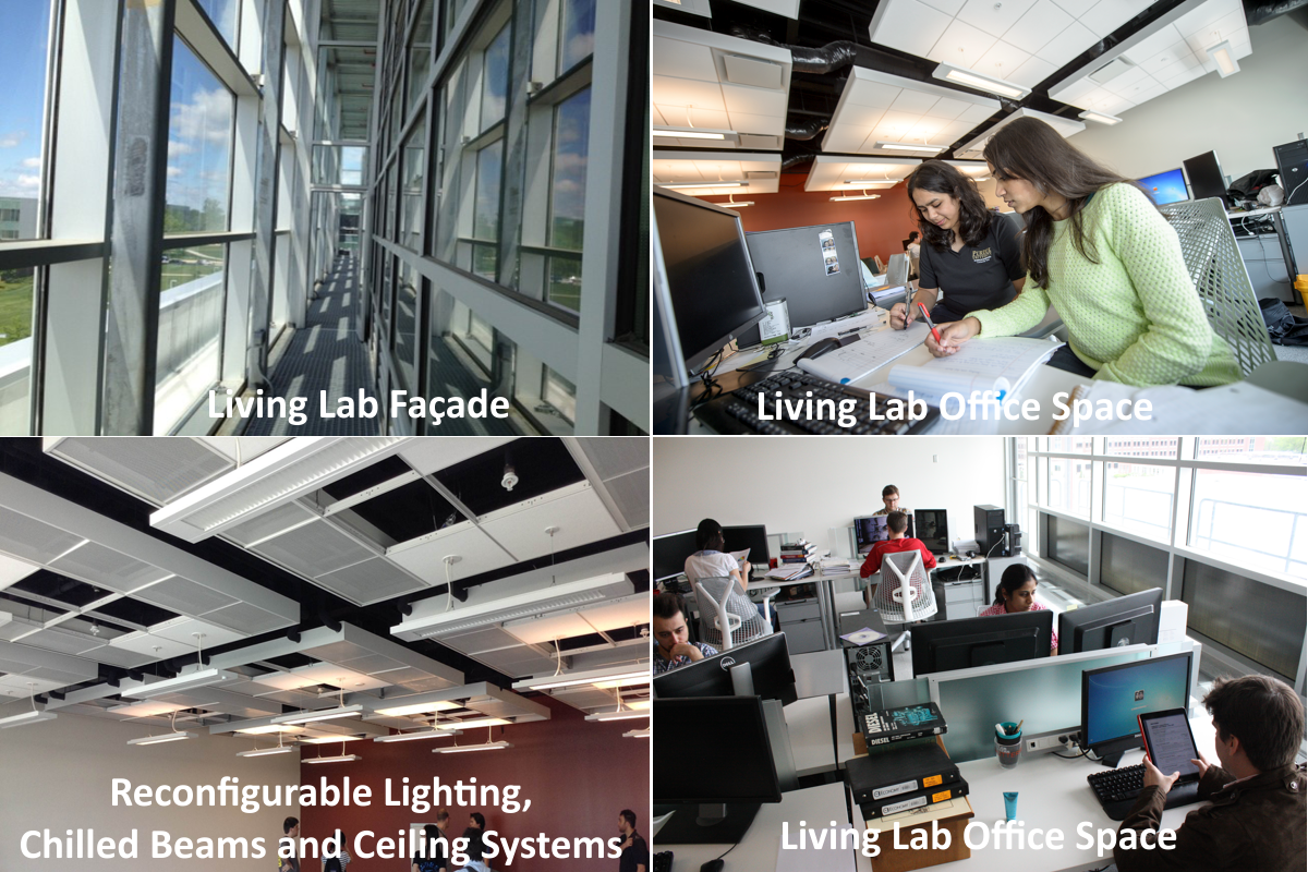 The Living Labs LL Are Four Nearly Identical Side By Large Open Plan Office Spaces With Reconfigurable Envelope Lighting And Thermal Systems