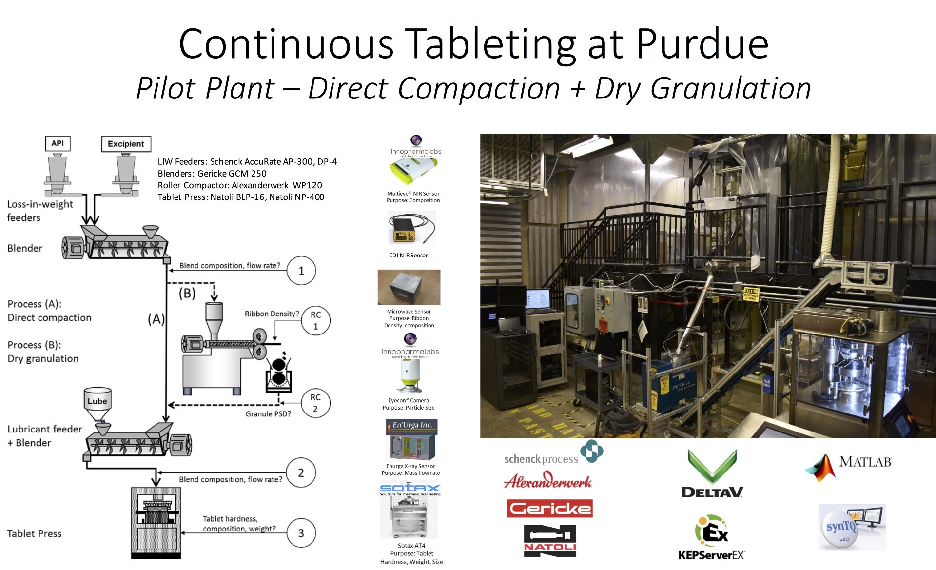 CP3 - Center for Particulate Products and Processes