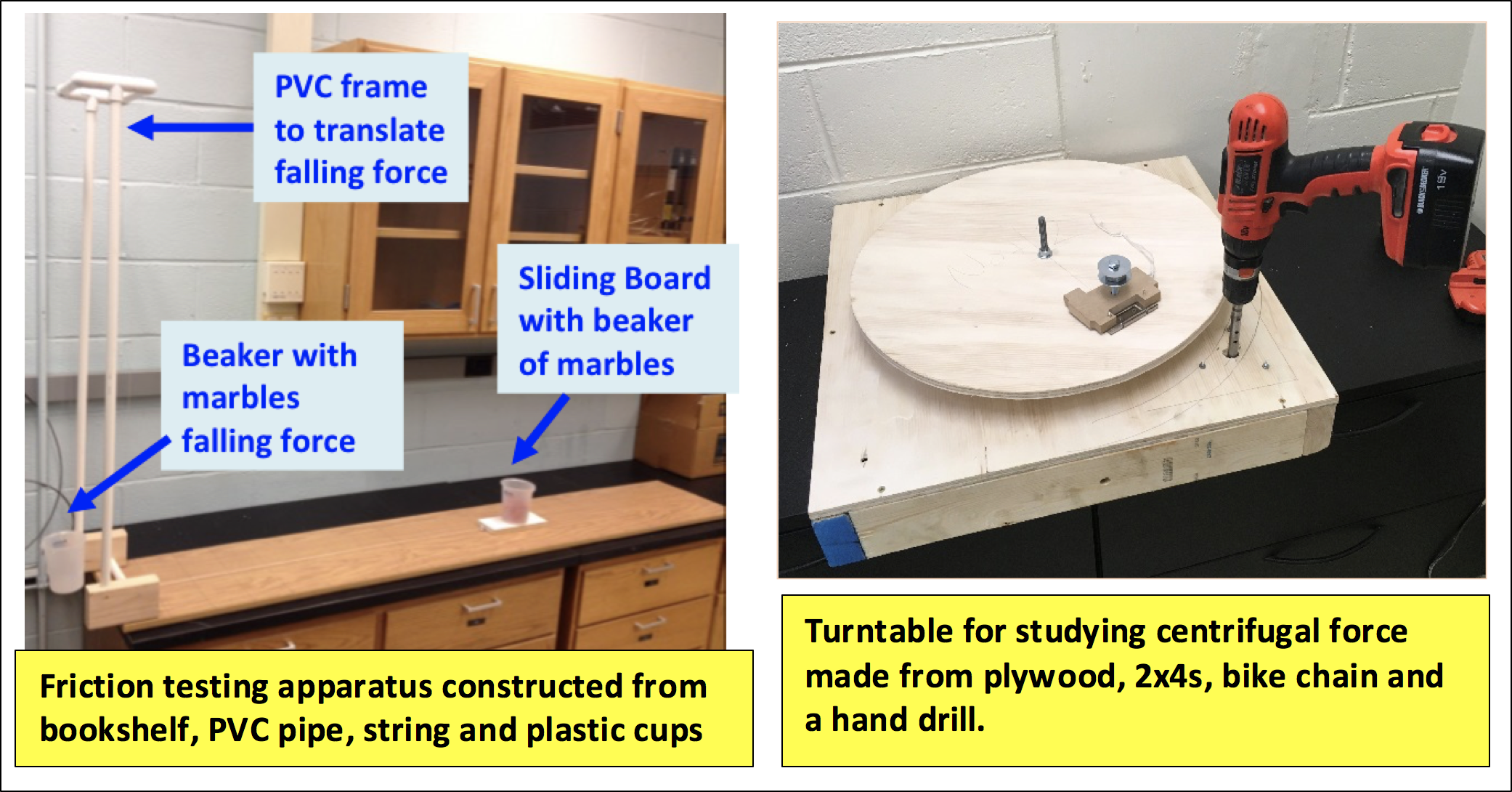 High School Hardware Store Science Experiments – Caruthers Group