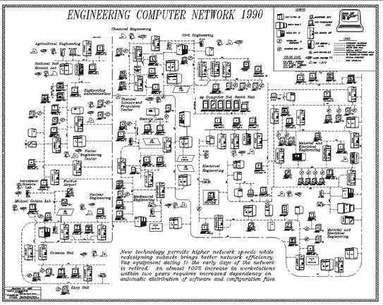 Full Resolution 1990 ECN Network Map