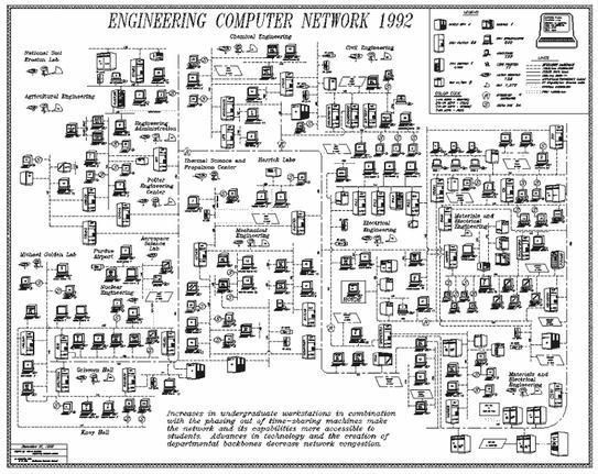 Full Resolution 1992 ECN Network Map