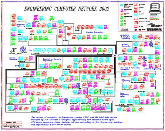 Full Resolution 2002 ECN Network Map