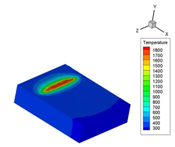 laser cladding research papers