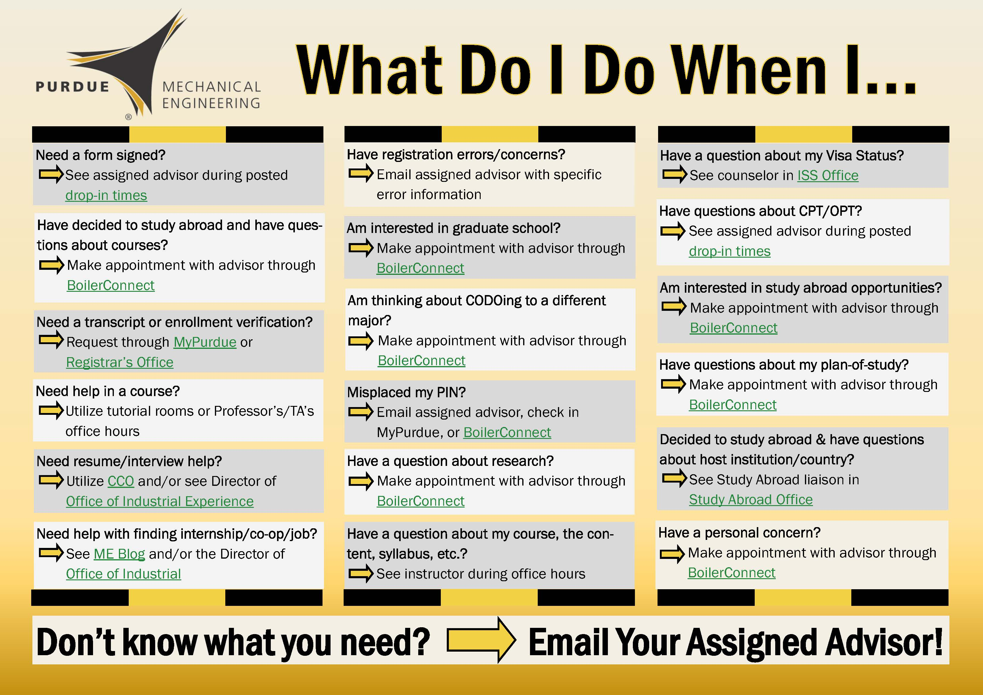 infographic of where to find information - if unavailable, contact your  assigned advisor