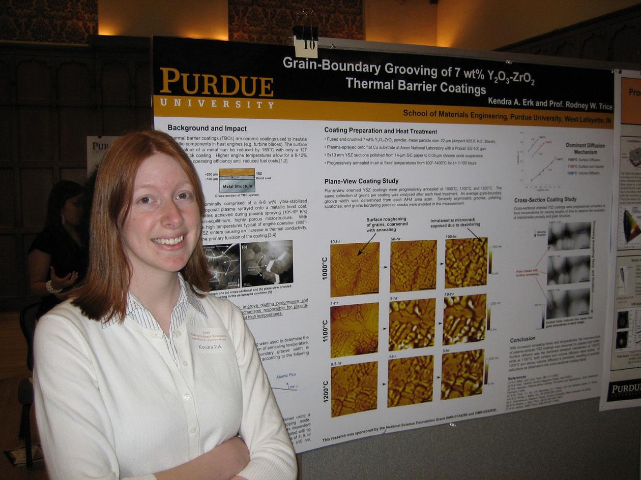 2006 Undergraduate Research and Poster Symposium ...