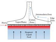 Locally Heated Membrane Distillation