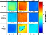 IR images of the test die during benchmarking algorithm