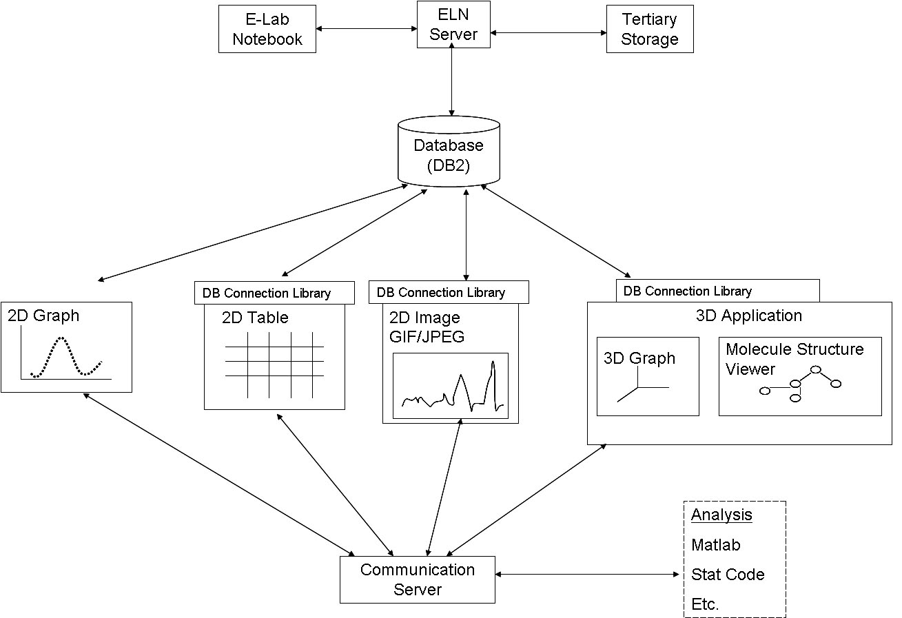 general external environment analysis The external environment general segments and elements the sociocultural segment the external environmental analysis analyzing the external environment is a difficult strategic management- chapter two.