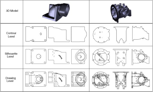 Shape-based clustering for 3D CAD objects: A comparative study of effectiveness