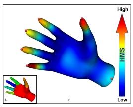 Heat-Mapping: A Robust Approach Toward Perceptually Consistent Mesh Segmentation