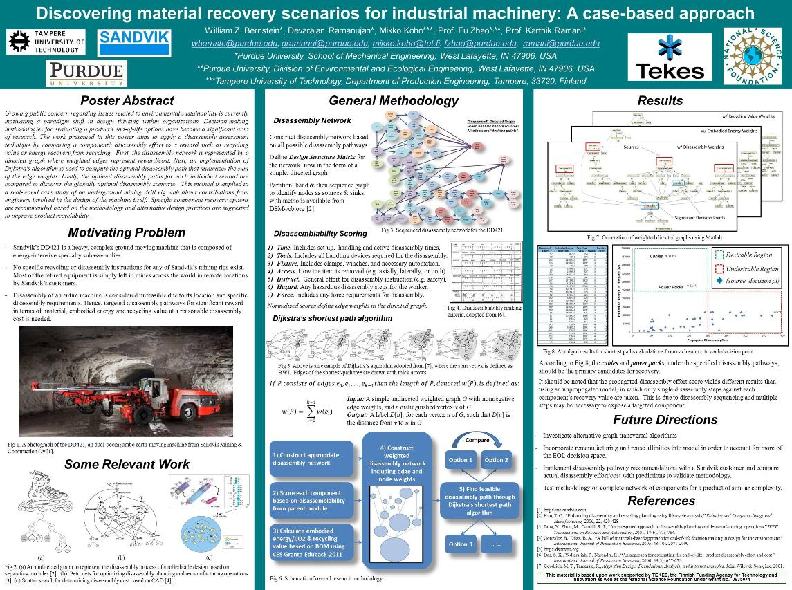First place in Ecological Sciences and Engineering Symposium Poster Competition