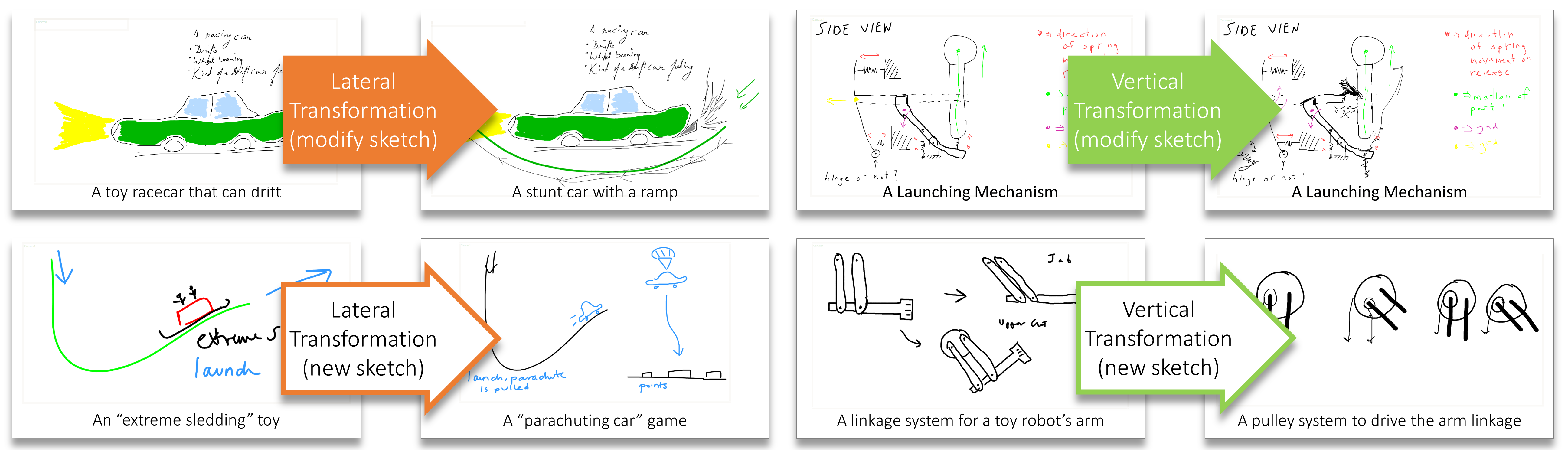 Collaborative Sketching with skWiki: A Case Study