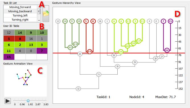 GestureAnalyzer: Visual Analytics for Pattern Analysis of  Mid-Air Hand Gestures