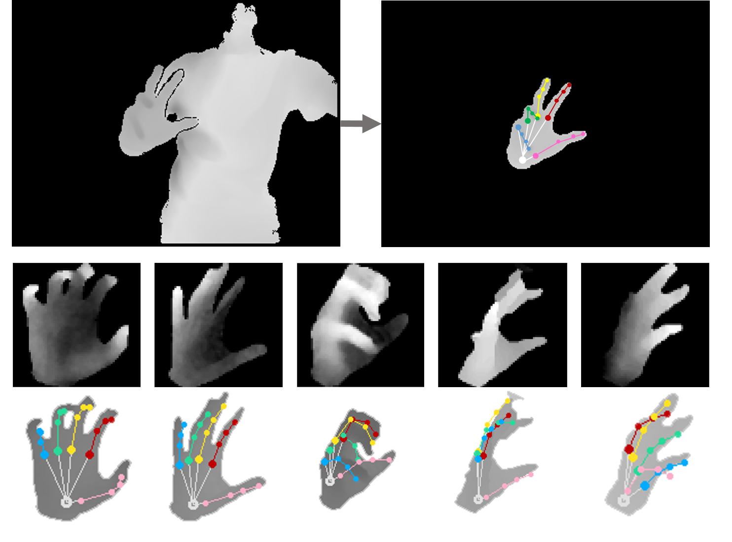 DeepHand: Robust Hand Pose Estimation by Completing a Matrix Imputed with Deep Features