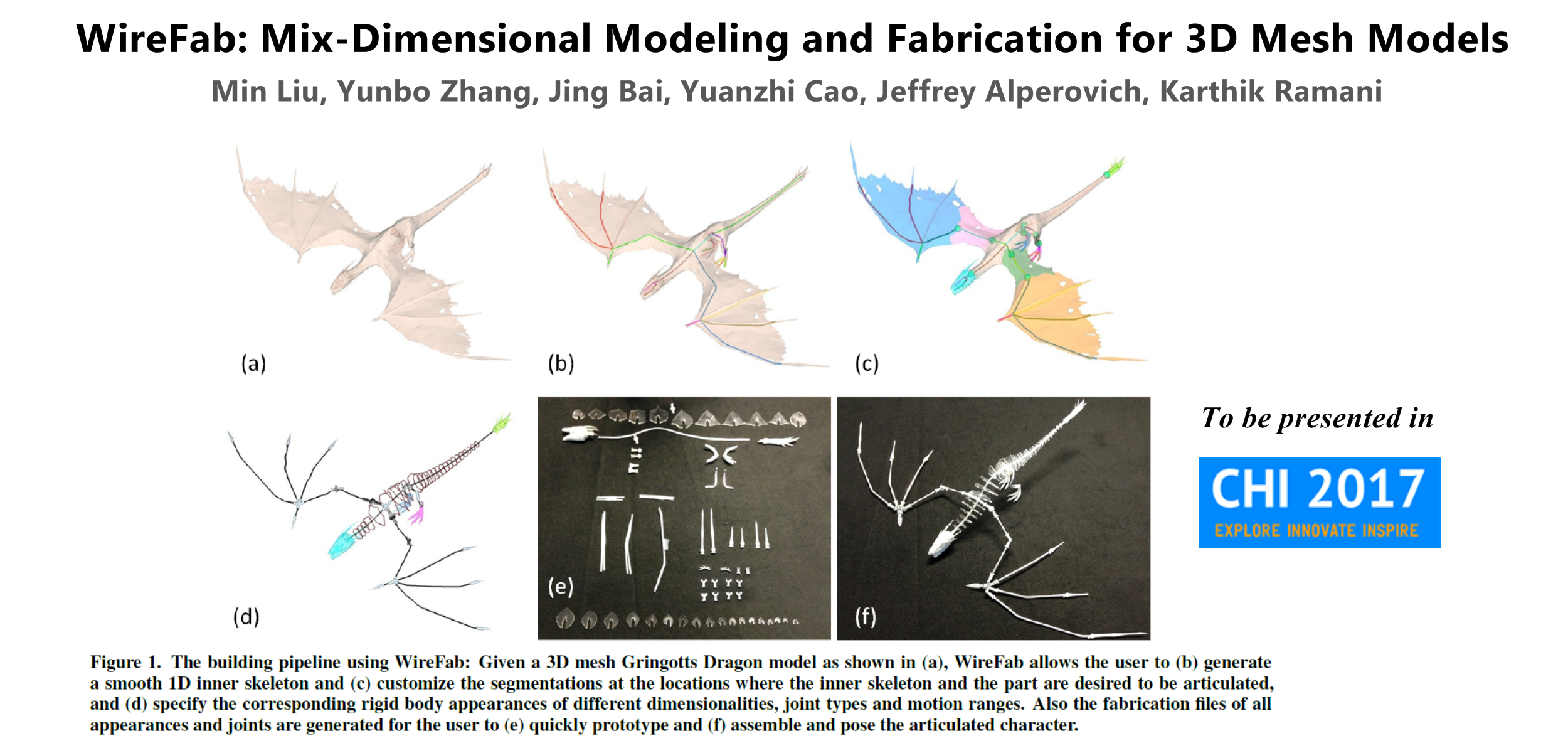 WireFab: Mix-Dimension Modeling and Fabrication for 3D Mesh Models