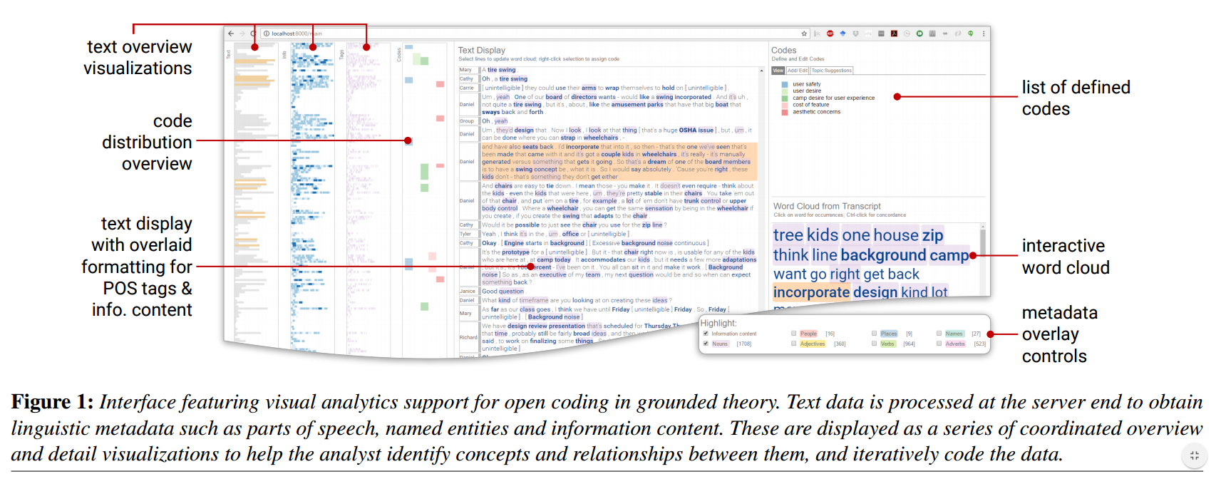 Integrating Visual Analytics Support for Grounded Theory Practice in Qualitative Text Analysis