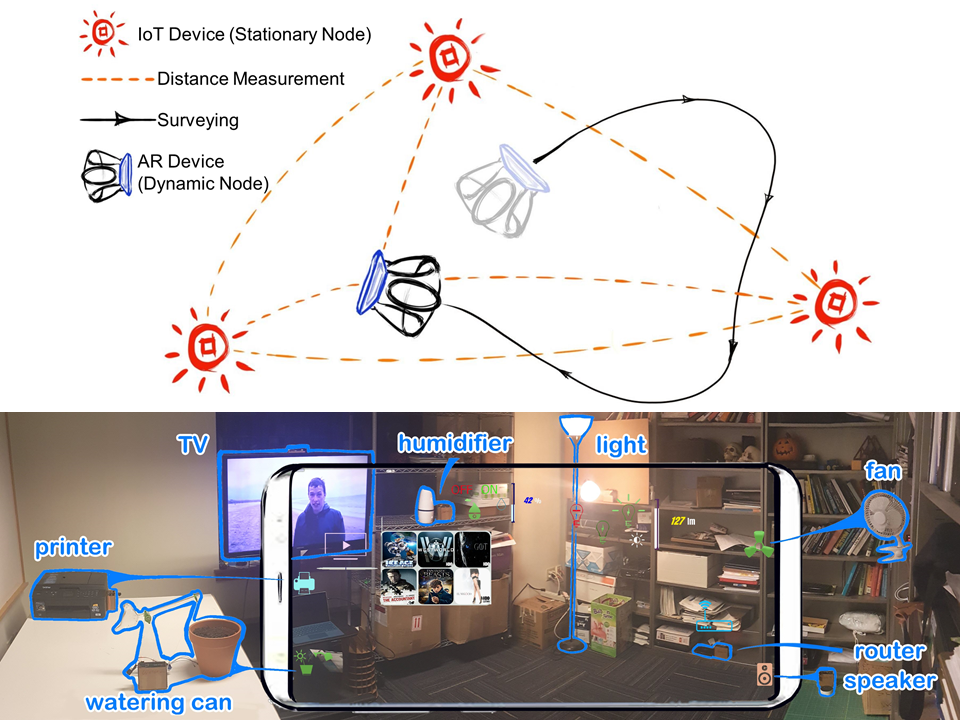 Scenariot: Spatially Mapping Smart Things Within Augmented Reality Scenes