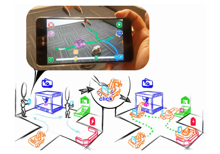 V.Ra: An In-Situ Visual Authoring System for Robot-IoT Task Planning with Augmented Reality