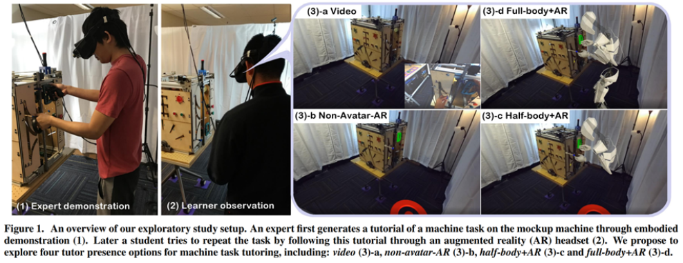 An Exploratory Study of Augmented Reality Presence for Tutoring Machine Tasks