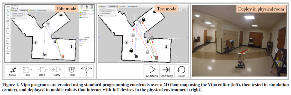 Vipo: Spatial-Visual Programming with Functions for Robot-IoT Workflows