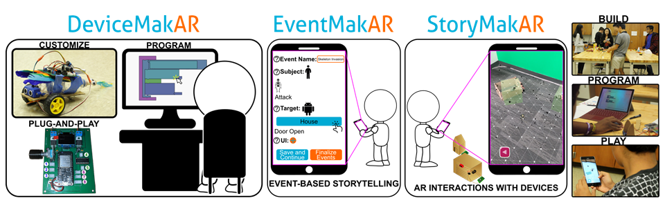 StoryMakAR: Bringing Stories to Life with an Augmented Reality & Physical Prototyping Toolkit for Youth