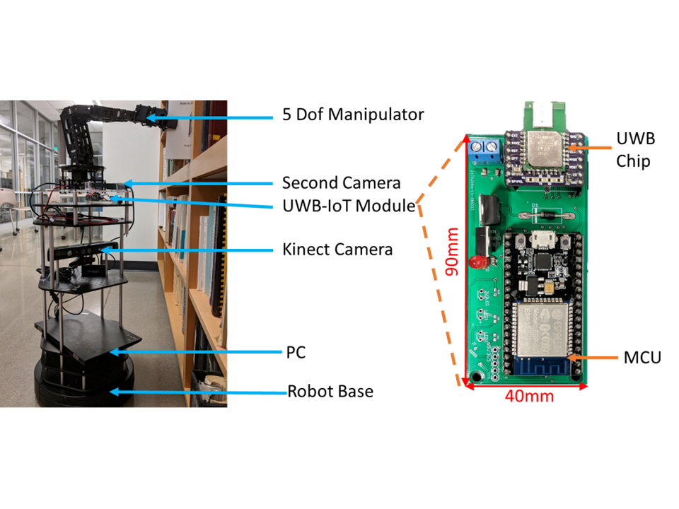 Autonomous Robotic Exploration and Mapping of Smart Indoor Environments With UWB-IoT Devices
