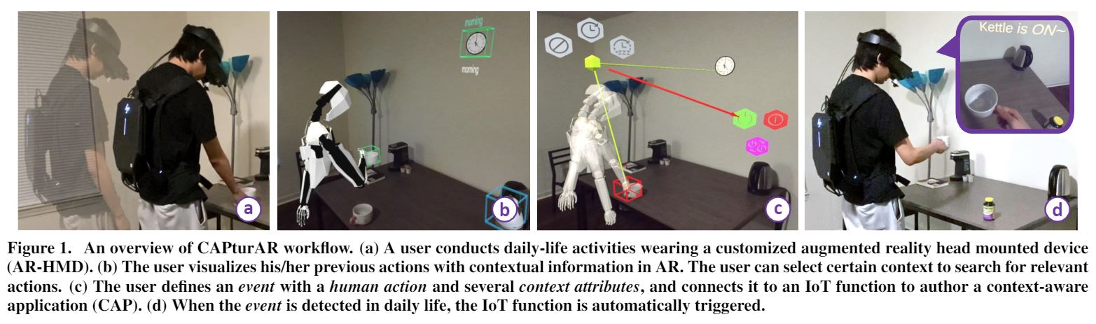 CAPturAR: An Augmented Reality Tool for Authoring Human-Involved Context-Aware Applications