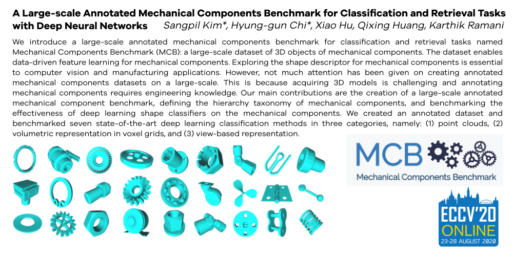 A Large-scale Annotated Mechanical Components Benchmark for Classification and Retrieval Tasks with Deep Neural Networks