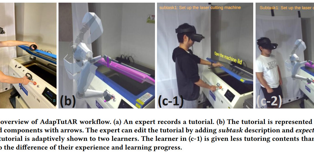 AdapTutAR: An Adaptive Tutoring System for Machine Tasks in Augmented Reality