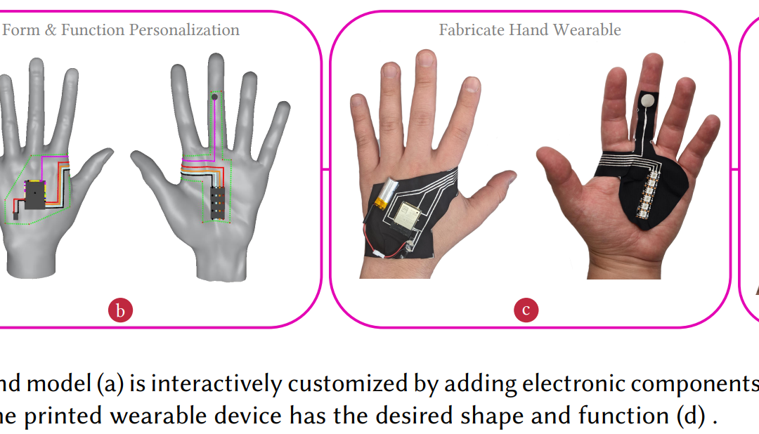 FabHandWear : An End-to-End Pipeline from Design to Fabrication of Customized Functional Hand Wearables