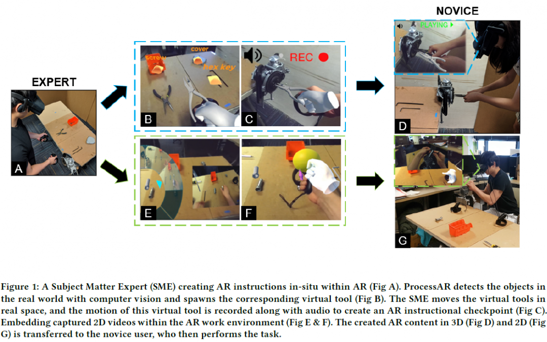 ProcessAR: An augmented reality-based tool to create in-situ procedural 2D/3D AR Instructions