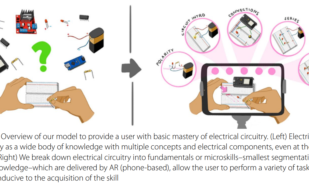 Towards modeling of human skilling for electrical circuitry using augmented reality applications