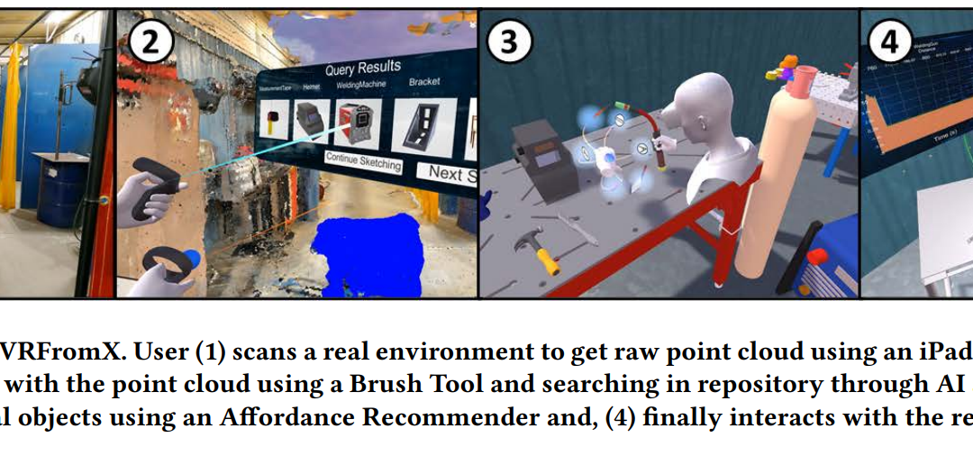 VRFromX: From Scanned Reality to Interactive Virtual Experience with Human-in-the-Loop