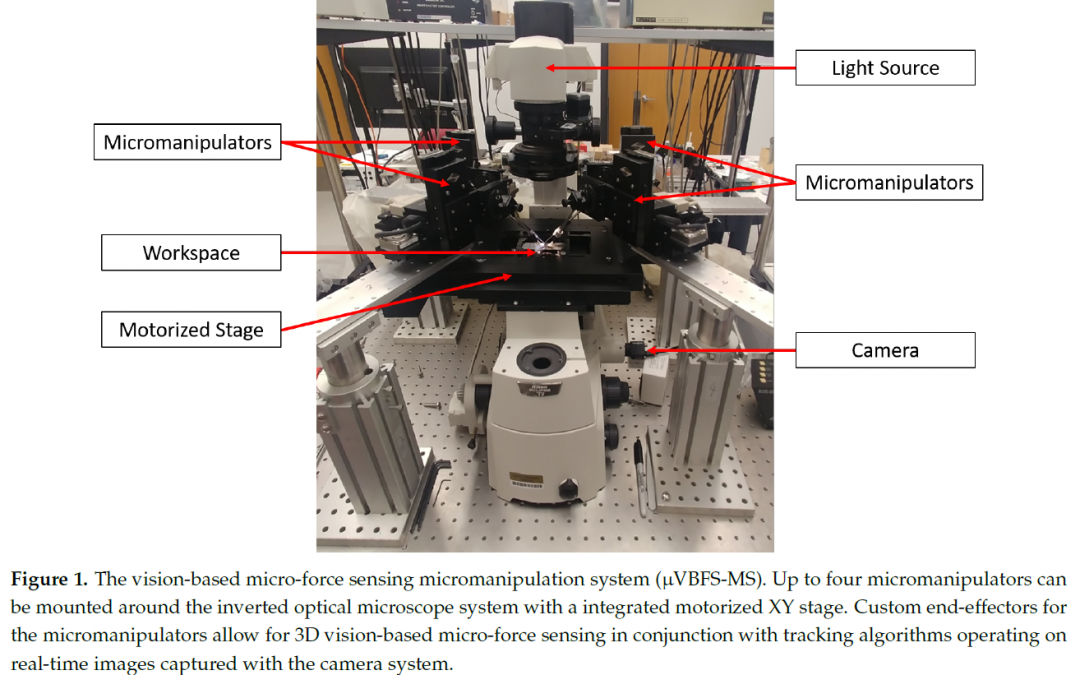 Towards a Comprehensive and Robust Micromanipulation System with Force-Sensing and VR Capabilities