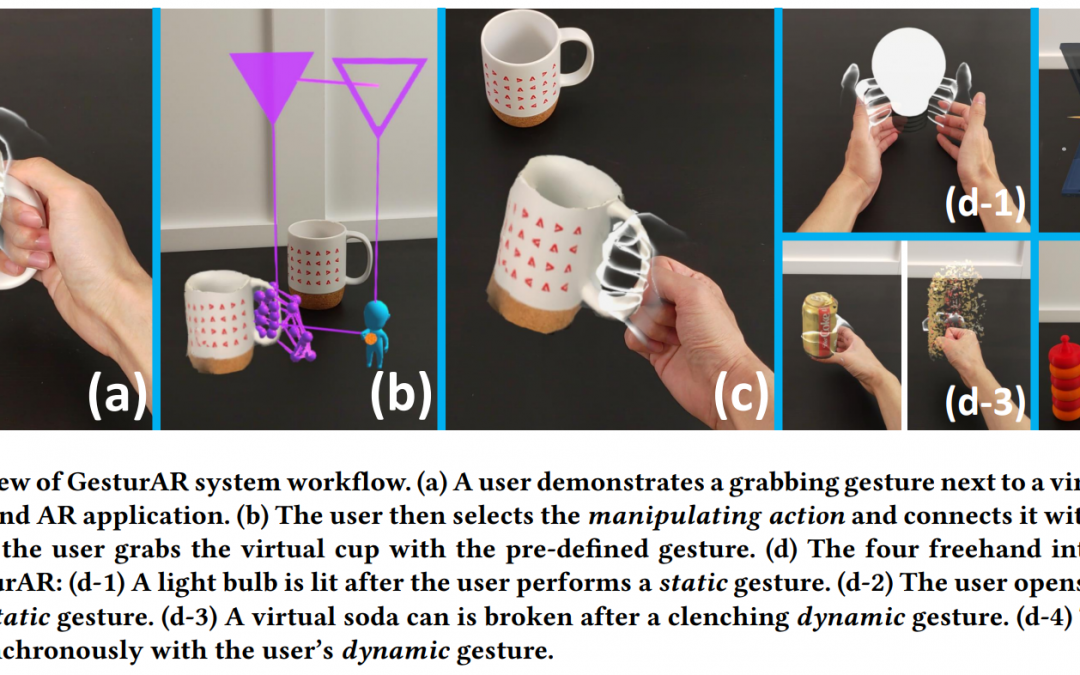 GesturAR: An Authoring System for Creating Freehand Interactive Augmented Reality Applications