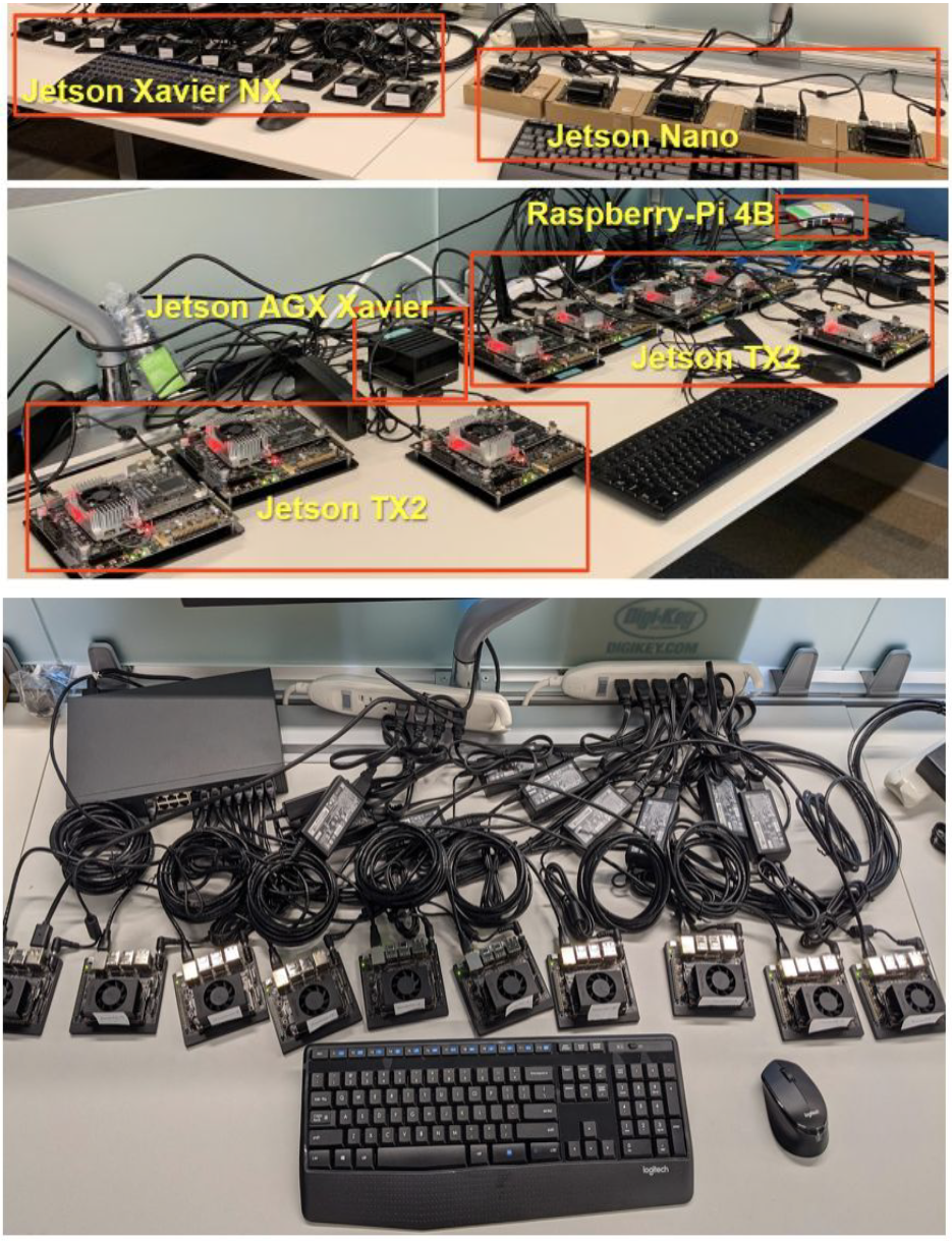 NVIDIA Jetson embedded devices