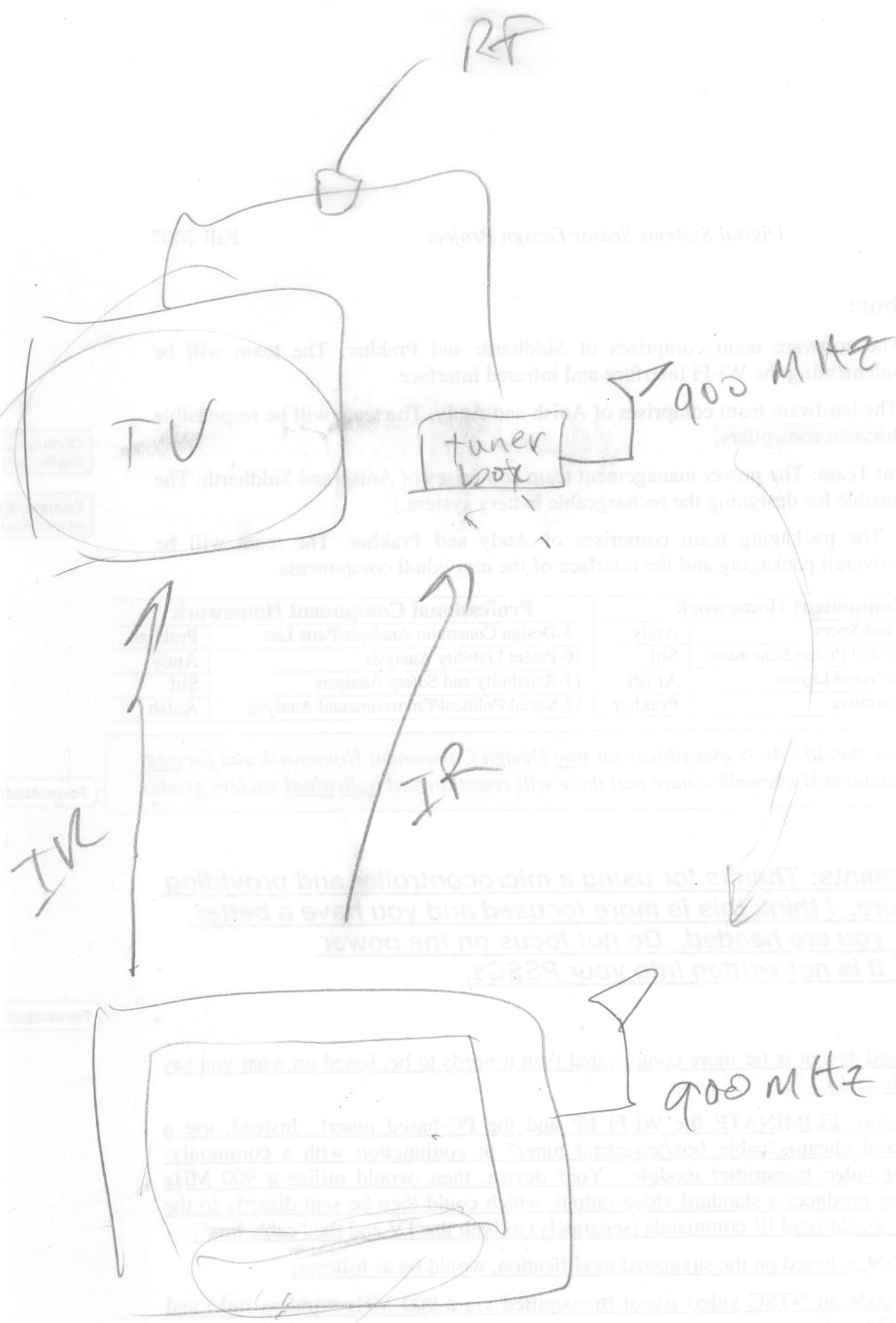 Siddharth Guptas Lab Notebook Block Diagram Of Transmitter Met With The Rest Team To Talk About Design Constraint Analysis And Looked Into Possible Rf Receiver Model Could Be Used Also