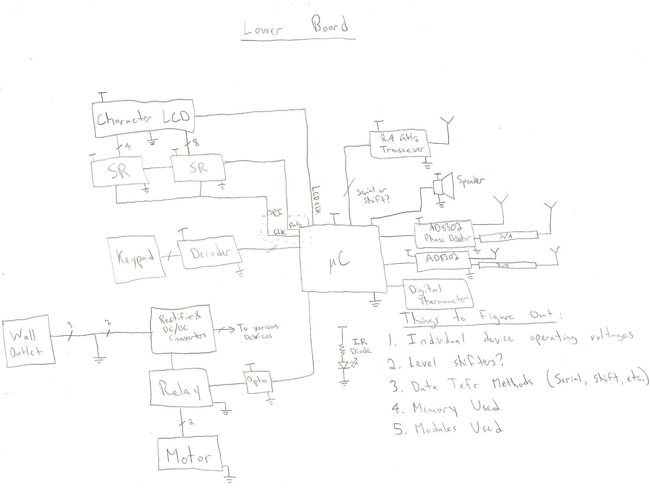 russell willmot u0026 39 s lab notebook