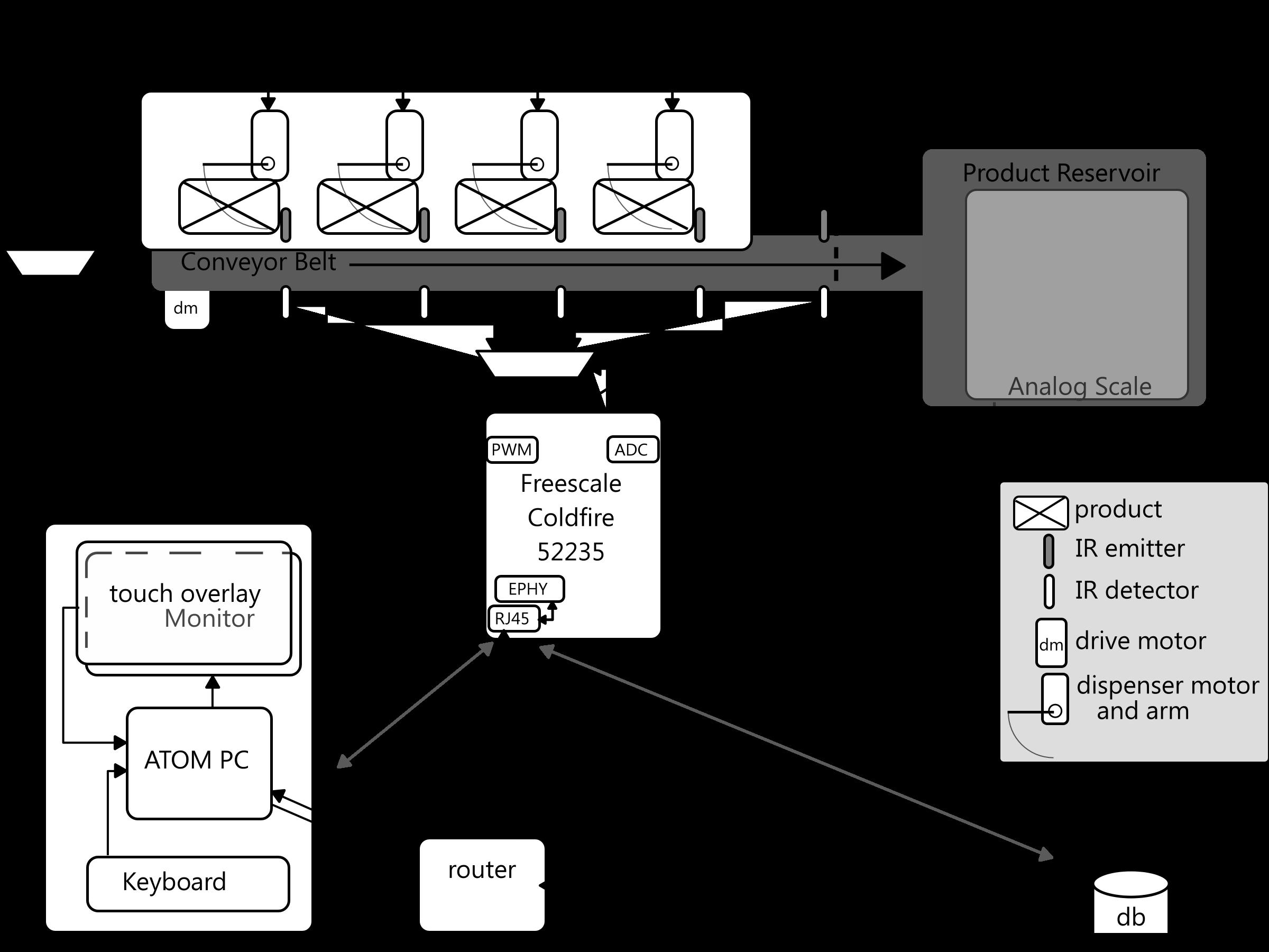 mining conveyor logic diagrams  catalog  auto parts