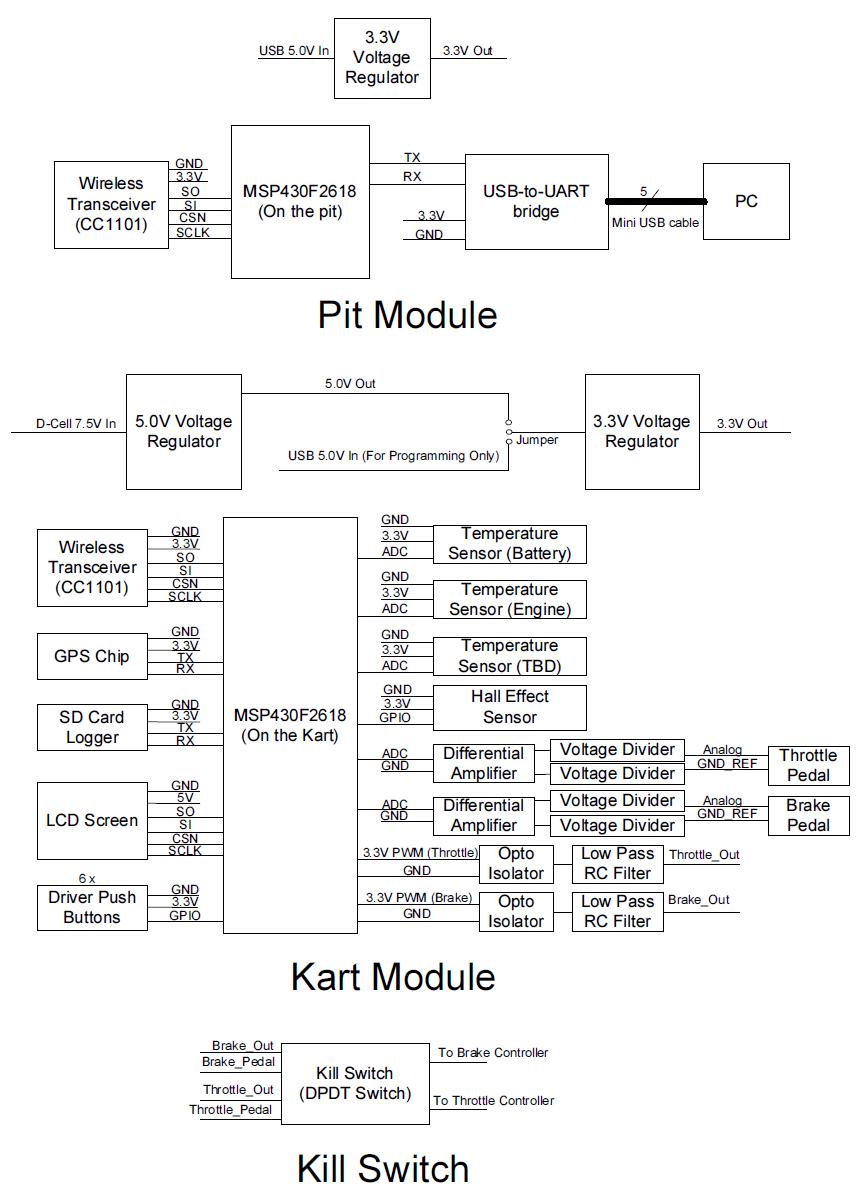 Ankit Saboos Lab Notebook Voltage Divider On Breadboard Block Diagram