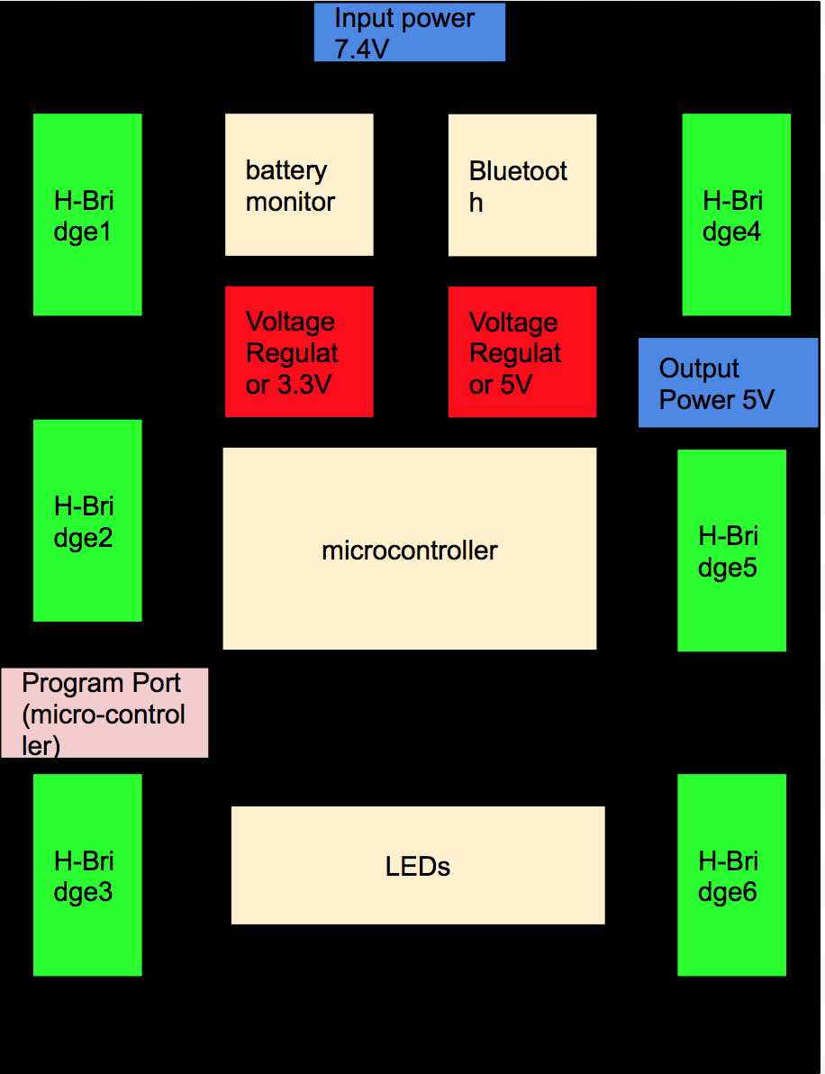 Ece477 Course Documents Camera Wiring Diagram Additionally Ta A Backup The Real Circuit In Breadboard Are Built However I Am Still Programming Microcontroller Below Is Rough Pcb Layout Finished