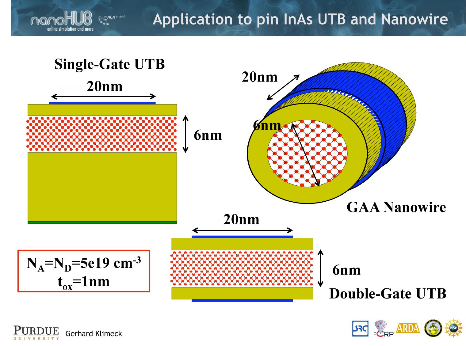 OMEN \\ The Nanoelectronic Modeling Group \\ Purdue University